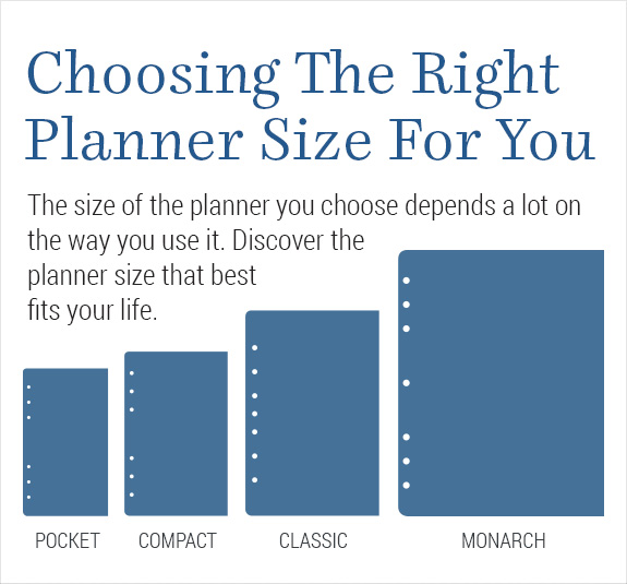 Choosing The Right Planner Size For You